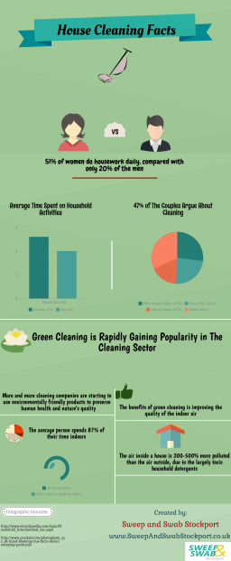 house-cleaning-facts.png
