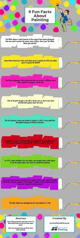 9-fun-facts-about-painting.jpeg