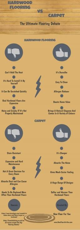 Hardwood Flooring vs Carpet.jpg
