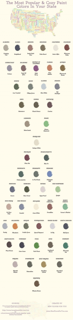 The Most Popular & Cozy Paint Colors In Your State.jpg