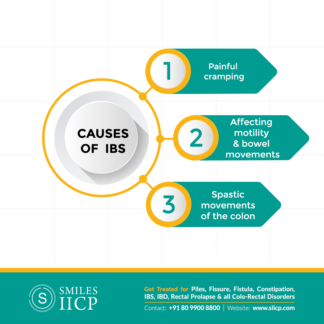 1. causes of ibs