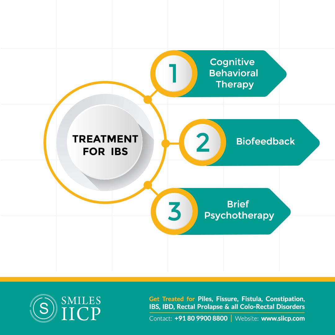 3. treatment of ibs