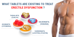 What Tablets Are Existing To Treat Erectile Dysfunction.png